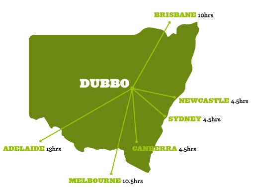 Our Community Dubbo